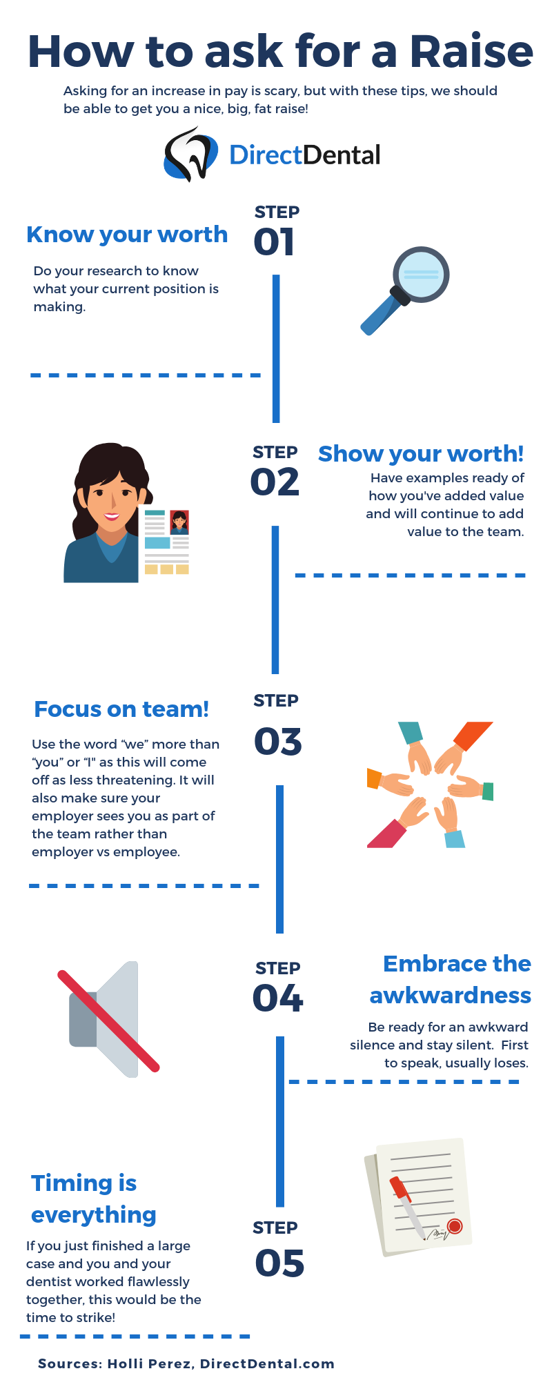 Infographic on how to ask for a raise